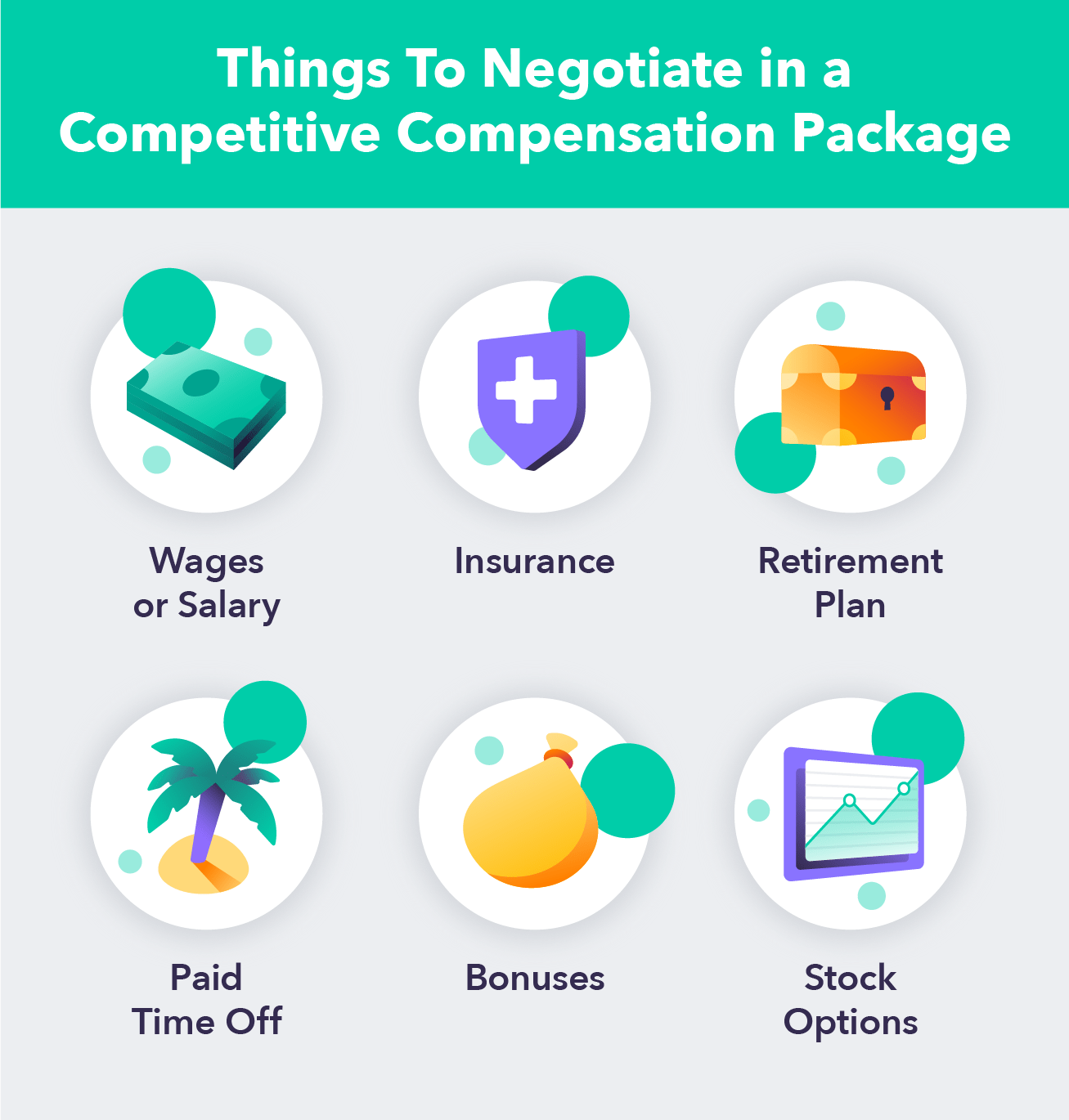 competitive pay negotiation